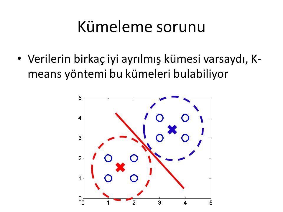 Kümeleme sorunu Verilerin birkaç iyi ayrılmış kümesi varsaydı, K- means yöntemi bu kümeleri bulabiliyor