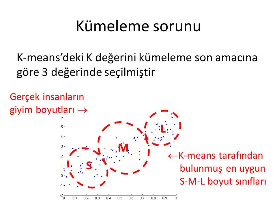 Kümeleme sorunu K-means'deki K değerini kümeleme son amacına göre 3 değerinde seçilmiştir Gerçek insanların giyim boyutları   K-means tarafından bulunmuş en uygun S-M-L boyut sınıfları S M L