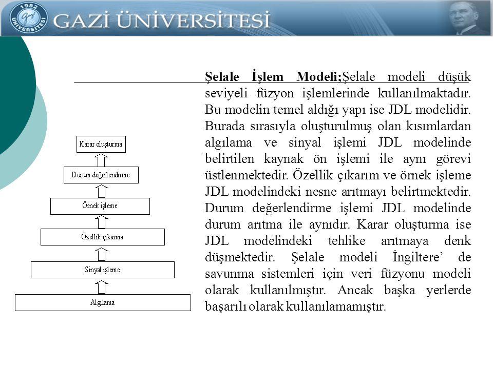 Şelale İşlem Modeli;Şelale modeli düşük seviyeli füzyon işlemlerinde kullanılmaktadır. Bu modelin temel aldığı yapı ise JDL modelidir. Burada sırasıyl