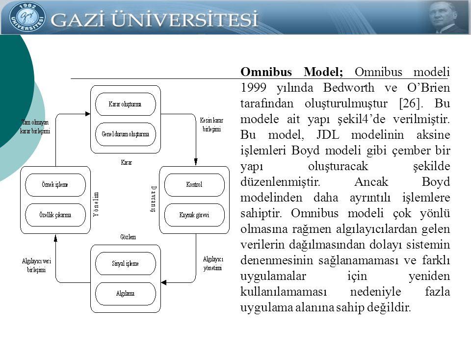 Omnibus Model; Omnibus modeli 1999 yılında Bedworth ve O'Brien tarafından oluşturulmuştur [26]. Bu modele ait yapı şekil4'de verilmiştir. Bu model, JD