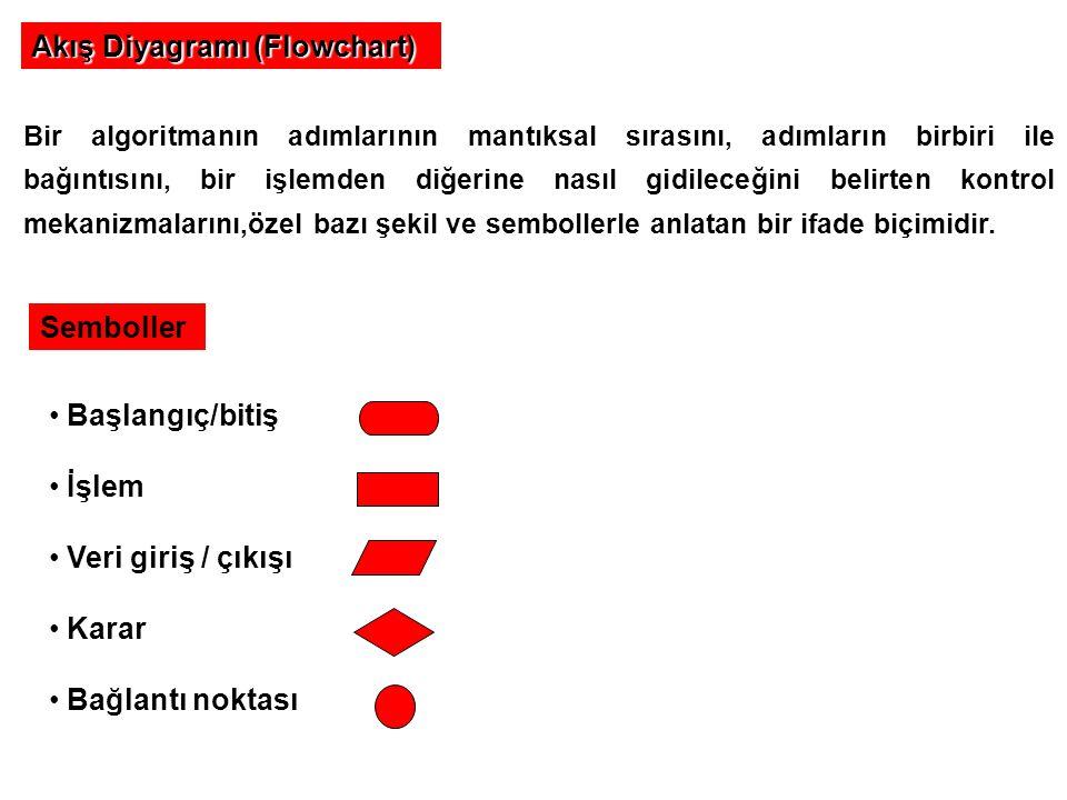 1.Sıralı yapı: Akış diyagramlarında genel olarak üç basit mantıksal yapı kullanılır.