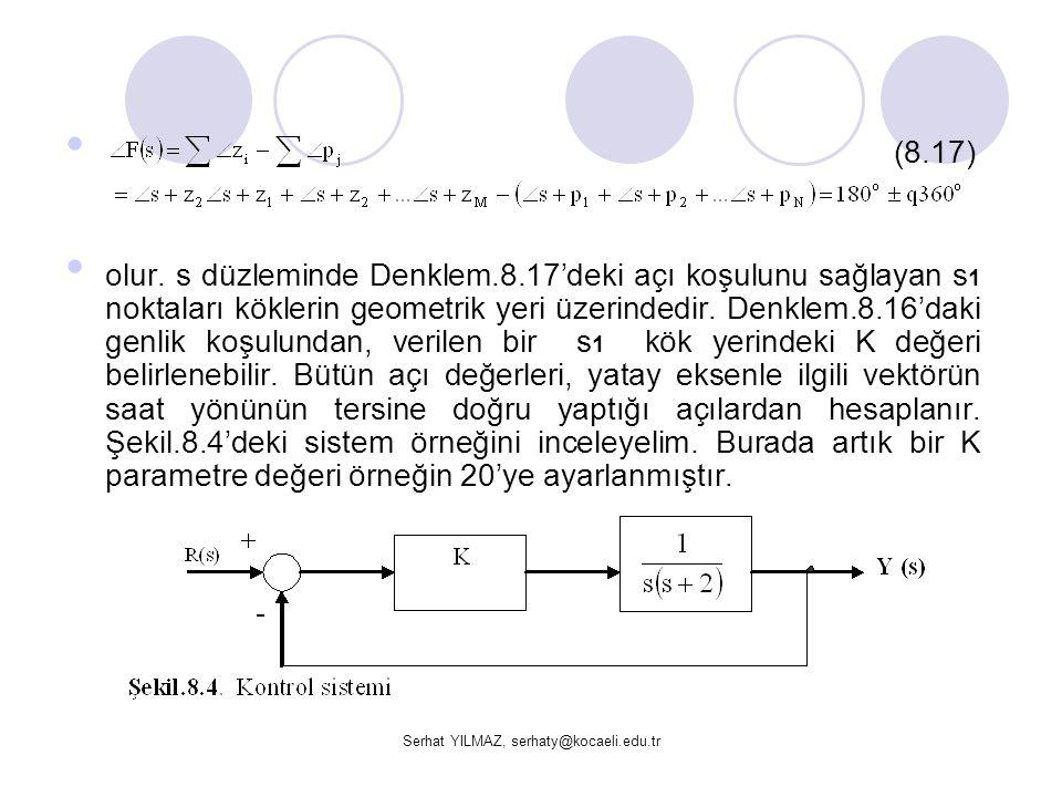 Serhat YILMAZ, serhaty@kocaeli.edu.tr (8.17) olur. s düzleminde Denklem.8.17'deki açı koşulunu sağlayan s 1 noktaları köklerin geometrik yeri üzerinde
