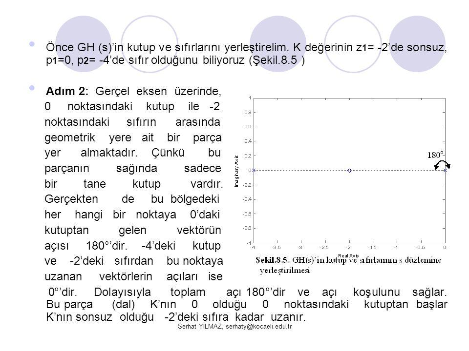 Serhat YILMAZ, serhaty@kocaeli.edu.tr Önce GH (s)'in kutup ve sıfırlarını yerleştirelim. K değerinin z 1 = -2'de sonsuz, p 1 =0, p 2 = -4'de sıfır old