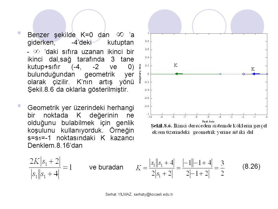 Serhat YILMAZ, serhaty@kocaeli.edu.tr Benzer şekilde K=0 dan 'a giderken, -4'deki kutuptan - 'daki sıfıra uzanan ikinci bir ikinci dal,sağ tarafında 3