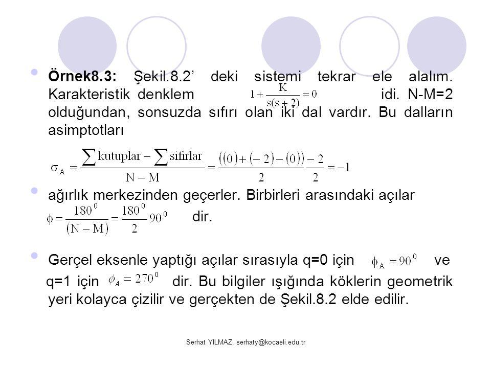 Serhat YILMAZ, serhaty@kocaeli.edu.tr Örnek8.3: Şekil.8.2' deki sistemi tekrar ele alalım. Karakteristik denklem idi. N-M=2 olduğundan, sonsuzda sıfır