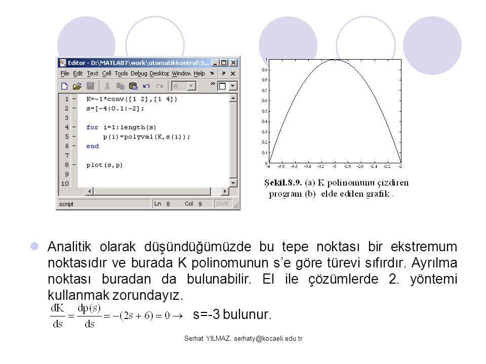Serhat YILMAZ, serhaty@kocaeli.edu.tr Analitik olarak düşündüğümüzde bu tepe noktası bir ekstremum noktasıdır ve burada K polinomunun s'e göre türevi