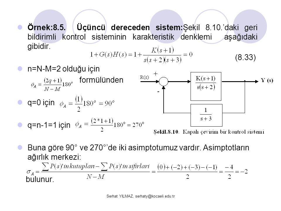 Serhat YILMAZ, serhaty@kocaeli.edu.tr Örnek:8.5. Üçüncü dereceden sistem:Şekil 8.10.'daki geri bildirimli kontrol sisteminin karakteristik denklemi aş