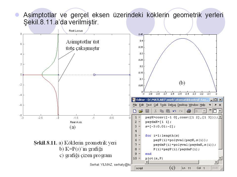 Serhat YILMAZ, serhaty@kocaeli.edu.tr Asimptotlar ve gerçel eksen üzerindeki köklerin geometrik yerleri Şekil.8.11.a'da verilmiştir.