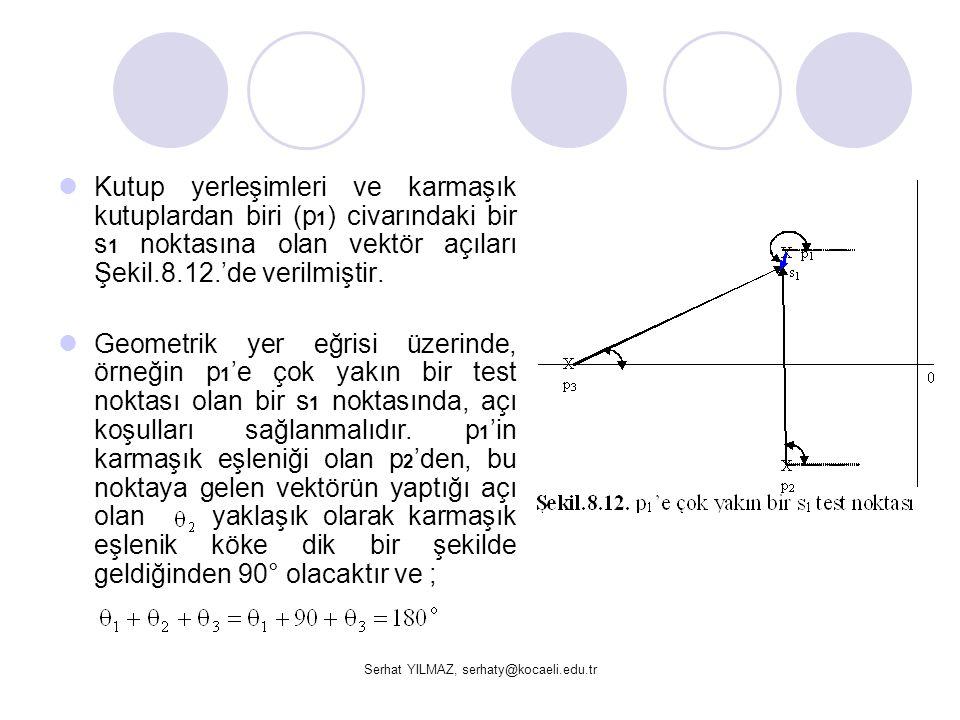 Serhat YILMAZ, serhaty@kocaeli.edu.tr Kutup yerleşimleri ve karmaşık kutuplardan biri (p 1 ) civarındaki bir s 1 noktasına olan vektör açıları Şekil.8