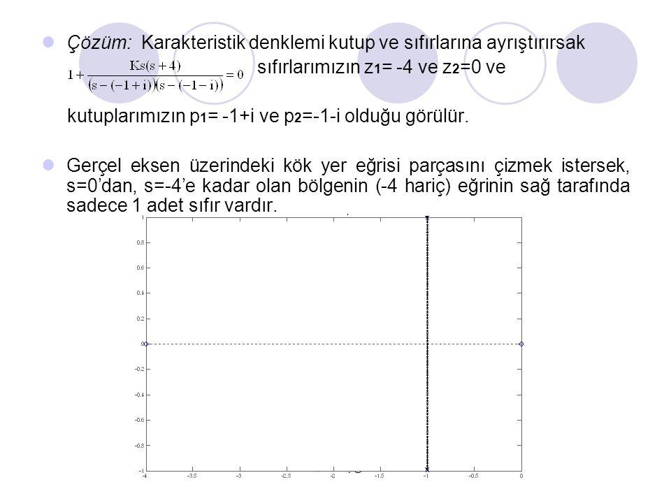 Serhat YILMAZ, serhaty@kocaeli.edu.tr Çözüm: Karakteristik denklemi kutup ve sıfırlarına ayrıştırırsak sıfırlarımızın z 1 = -4 ve z 2 =0 ve kutuplarım