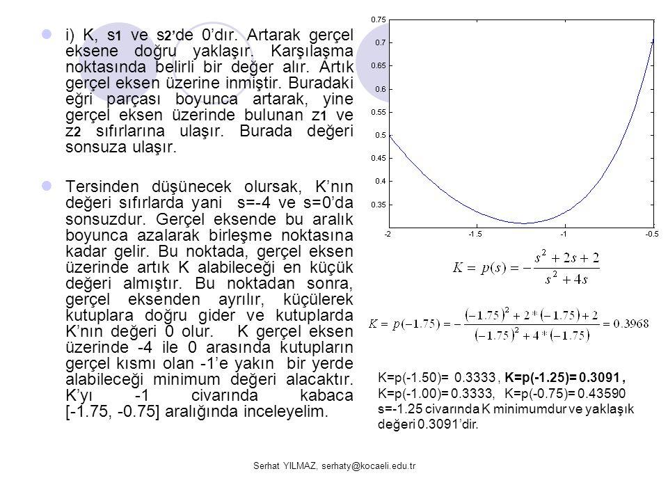 Serhat YILMAZ, serhaty@kocaeli.edu.tr i) K, s 1 ve s 2' de 0'dır. Artarak gerçel eksene doğru yaklaşır. Karşılaşma noktasında belirli bir değer alır.