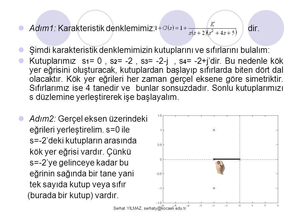 Serhat YILMAZ, serhaty@kocaeli.edu.tr Adım1: Karakteristik denklemimiz: dir. Şimdi karakteristik denklemimizin kutuplarını ve sıfırlarını bulalım: Kut