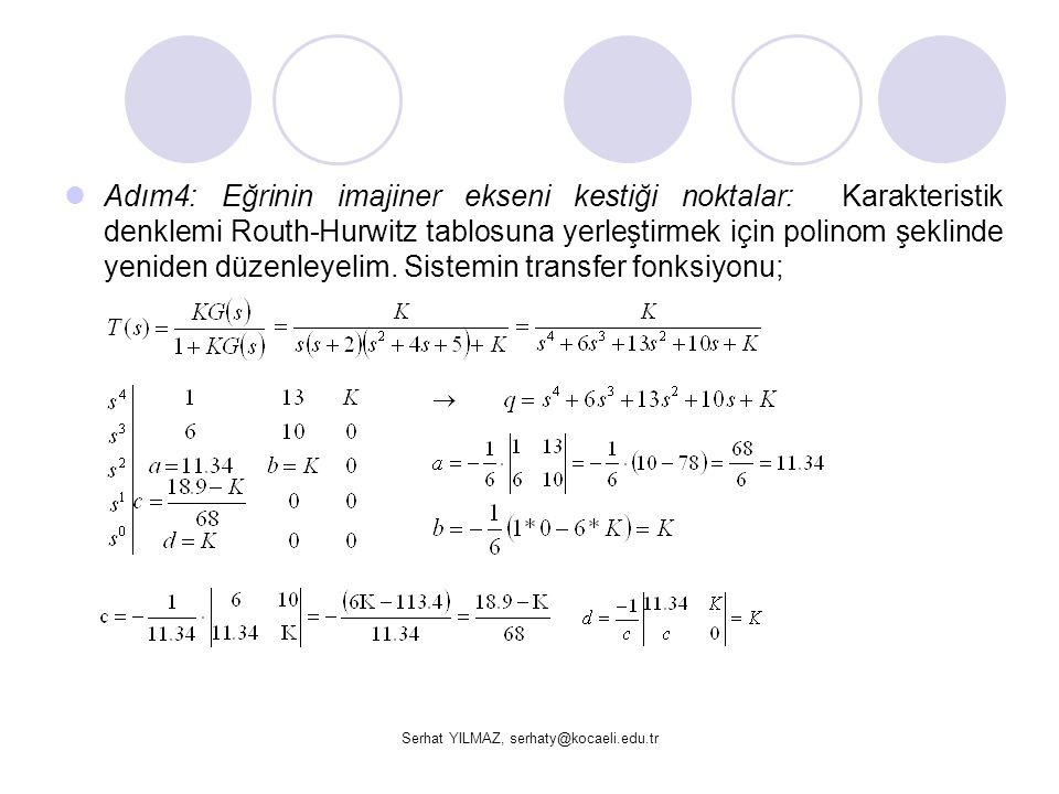 Serhat YILMAZ, serhaty@kocaeli.edu.tr Adım4: Eğrinin imajiner ekseni kestiği noktalar: Karakteristik denklemi Routh-Hurwitz tablosuna yerleştirmek içi