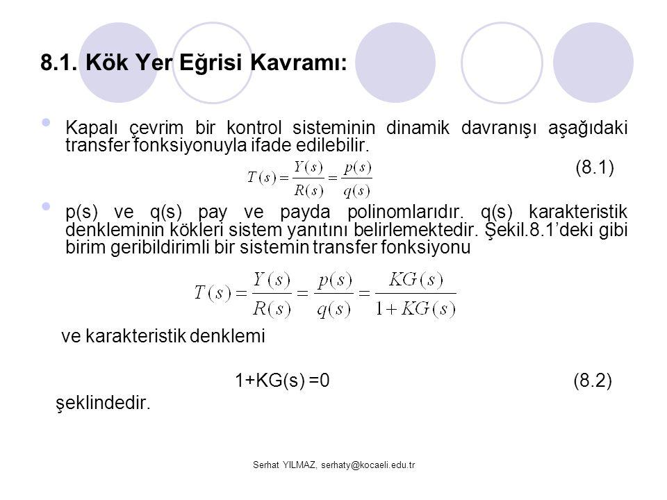 Serhat YILMAZ, serhaty@kocaeli.edu.tr Karakteristik denklemde K'yı yalnız bırakarak yeni bir polinom oluşturalım.