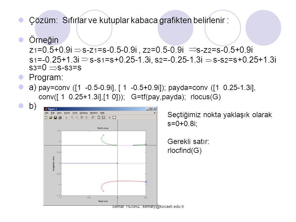 Serhat YILMAZ, serhaty@kocaeli.edu.tr Çözüm: Sıfırlar ve kutuplar kabaca grafikten belirlenir : Örneğin z 1 =0.5+0.9i s-z 1 =s-0.5-0.9i, z 2 =0.5-0.9i