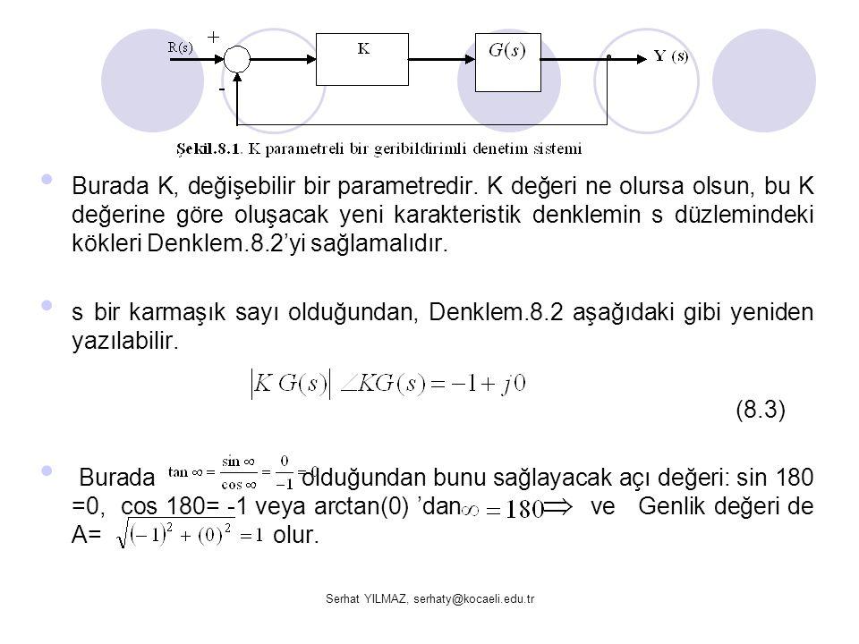 Serhat YILMAZ, serhaty@kocaeli.edu.tr Burada K, değişebilir bir parametredir. K değeri ne olursa olsun, bu K değerine göre oluşacak yeni karakteristik