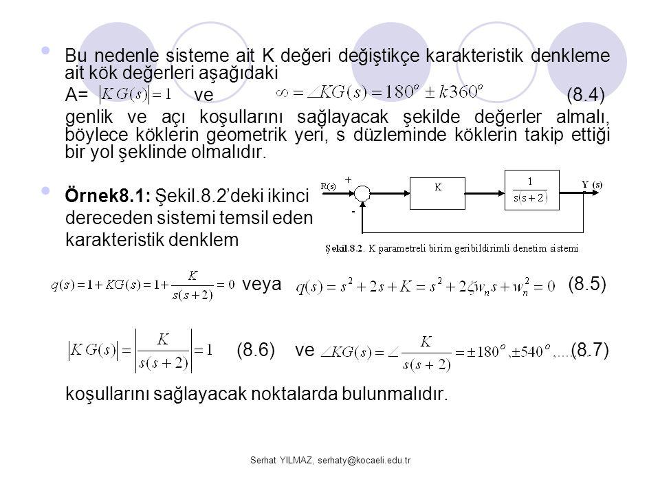 Serhat YILMAZ, serhaty@kocaeli.edu.tr Bu nedenle sisteme ait K değeri değiştikçe karakteristik denkleme ait kök değerleri aşağıdaki A= ve (8.4) genlik