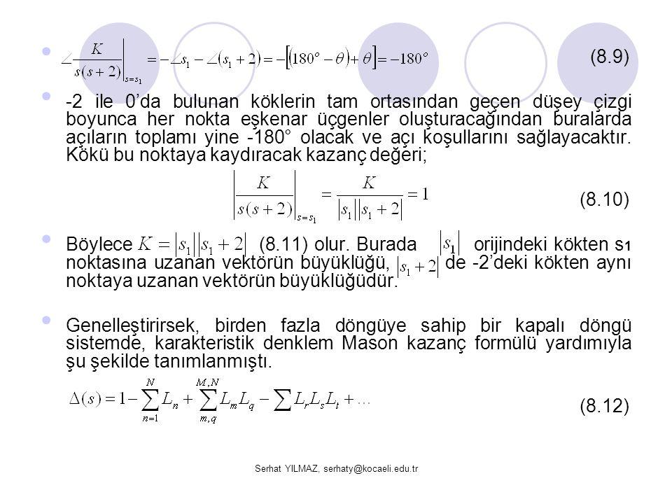 Serhat YILMAZ, serhaty@kocaeli.edu.tr b ve c) s=-1.2361 noktasında kökler eşittir ve yaklaşık 0.3091'dir.