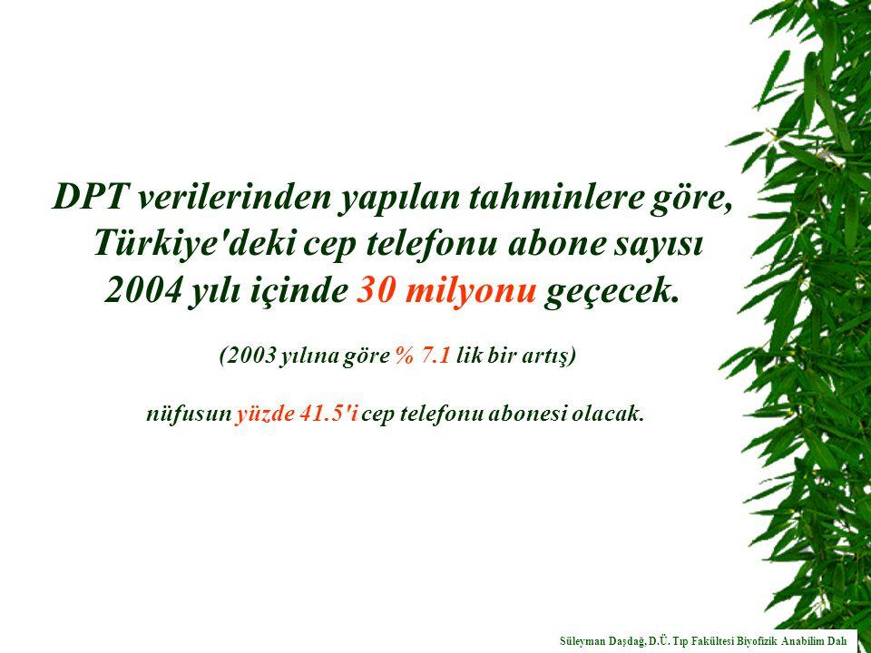 DPT verilerinden yapılan tahminlere göre, Türkiye deki cep telefonu abone sayısı 2004 yılı içinde 30 milyonu geçecek.