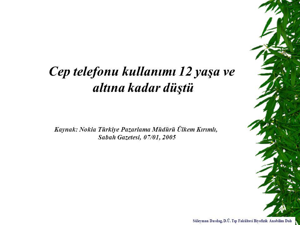 Cep telefonu kullanımı 12 yaşa ve altına kadar düştü Kaynak: Nokia Türkiye Pazarlama Müdürü Ülkem Kırımlı, Sabah Gazetesi, 07/01, 2005 Süleyman Dasdag, D.Ü.