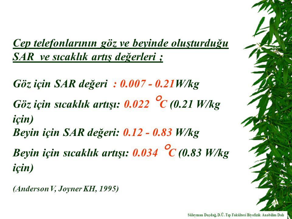 Cep telefonlarının göz ve beyinde oluşturduğu SAR ve sıcaklık artış değerleri ; Göz için SAR değeri : 0.007 - 0.21W/kg Göz için sıcaklık artışı: 0.022  C (0.21 W/kg için) Beyin için SAR değeri: 0.12 - 0.83 W/kg Beyin için sıcaklık artışı: 0.034  C (0.83 W/kg için) (Anderson V, Joyner KH, 1995) Süleyman Daşdağ, D.Ü.