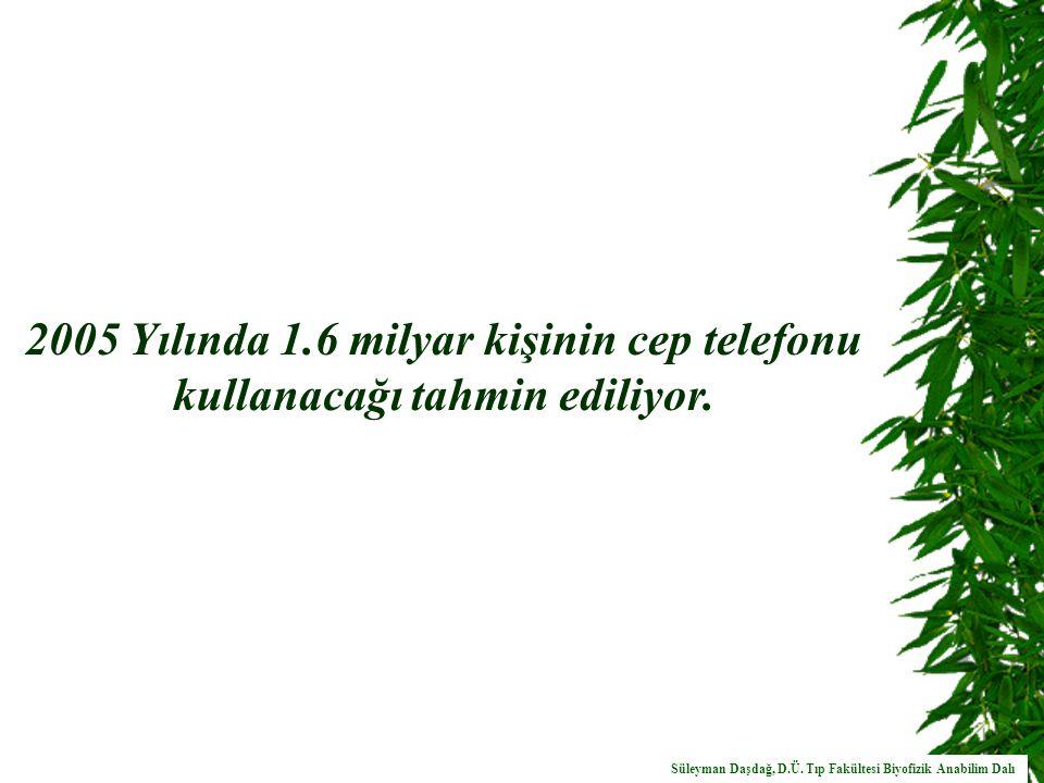 RF radyasyondan kaynaklanan beyin sıcaklığındaki artış Süleyman Daşdağ, D.Ü.