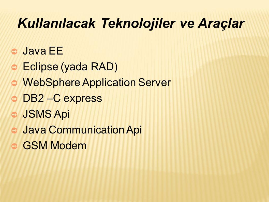 Kullanılacak Teknolojiler ve Araçlar ➲ Java EE ➲ Eclipse (yada RAD) ➲ WebSphere Application Server ➲ DB2 –C express ➲ JSMS Api ➲ Java Communication Api ➲ GSM Modem