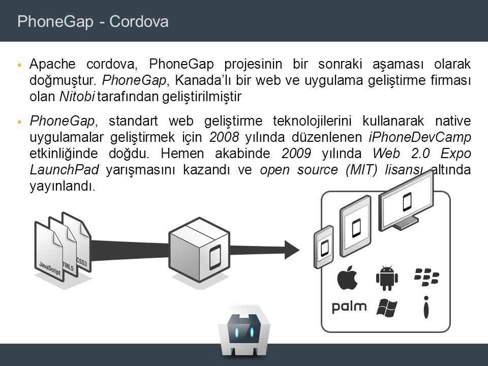© 2011 Adobe Systems Incorporated. PhoneGap - Cordova  Apache cordova, PhoneGap projesinin bir sonraki aşaması olarak doğmuştur. PhoneGap, Kanada'lı