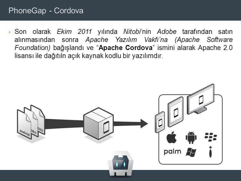 © 2011 Adobe Systems Incorporated.Neden PhoneGap kullanmalıyız.
