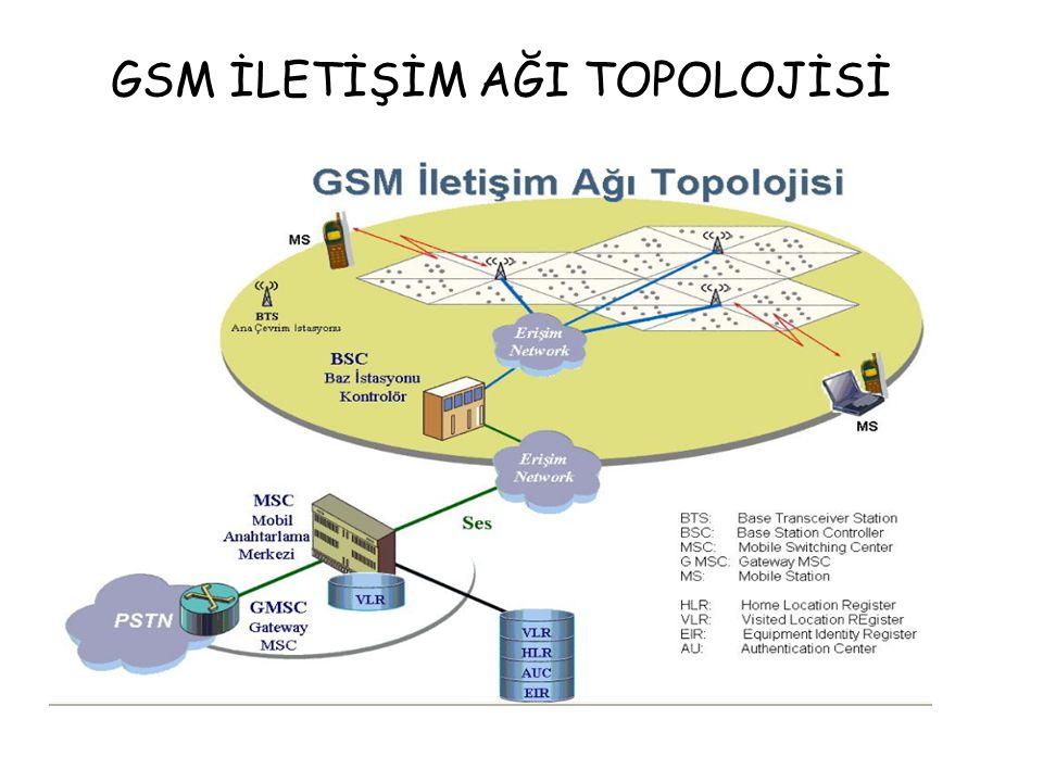 GSM İLETİŞİM AĞI TOPOLOJİSİ