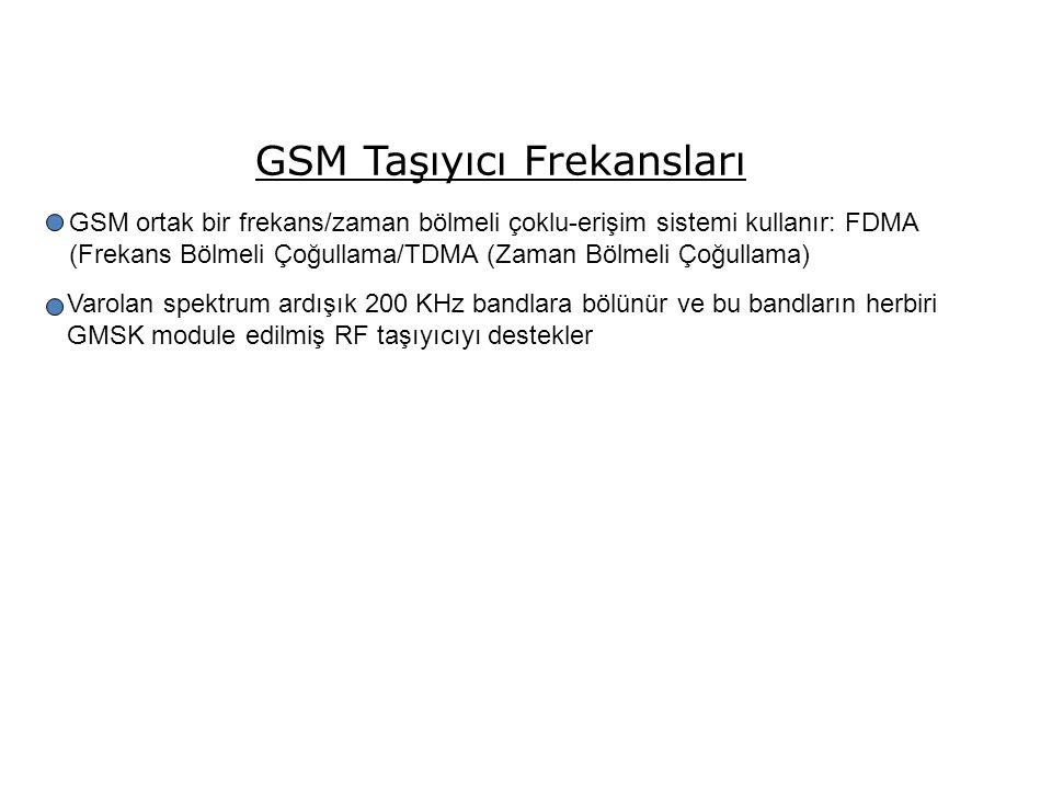 GSM Taşıyıcı Frekansları GSM ortak bir frekans/zaman bölmeli çoklu-erişim sistemi kullanır: FDMA (Frekans Bölmeli Çoğullama/TDMA (Zaman Bölmeli Çoğull