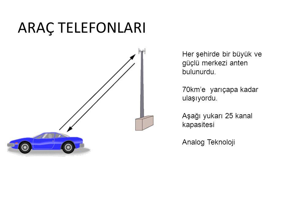 ARAÇ TELEFONLARI Her şehirde bir büyük ve güçlü merkezi anten bulunurdu. 70km'e yarıçapa kadar ulaşıyordu. Aşağı yukarı 25 kanal kapasitesi Analog Tek