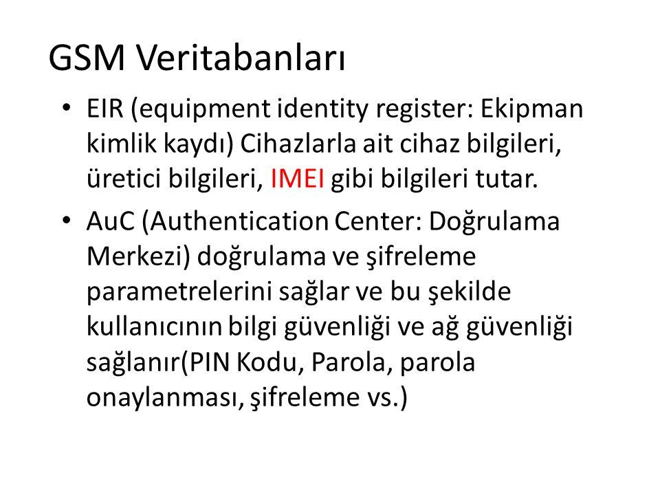 GSM Veritabanları EIR (equipment identity register: Ekipman kimlik kaydı) Cihazlarla ait cihaz bilgileri, üretici bilgileri, IMEI gibi bilgileri tutar