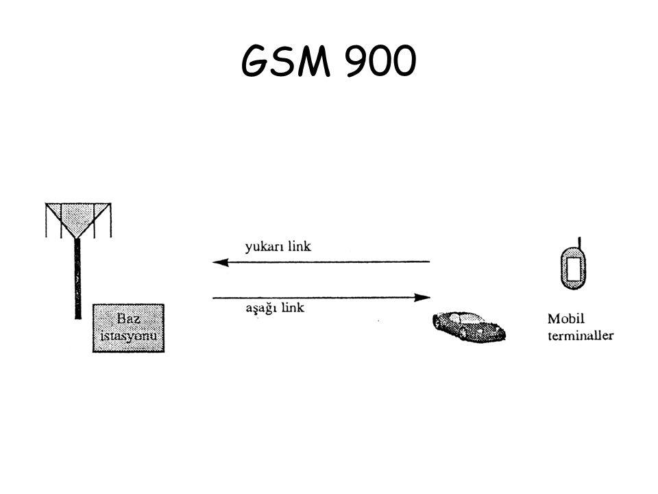 Alış veriş frekansları arasındaki 45 MHz lik fark girişim ihtimalini azaltmaktadır.