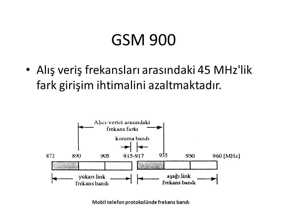 GSM 1800 1710 ile 1785 MHz arasındaki frekanslar alış yukarı link, 1805 ile 1880 MHz arasındaki bantlar da veriş aşağı link Alış ve veriş anında 95 MHz lik bir frekans farkı vardır.