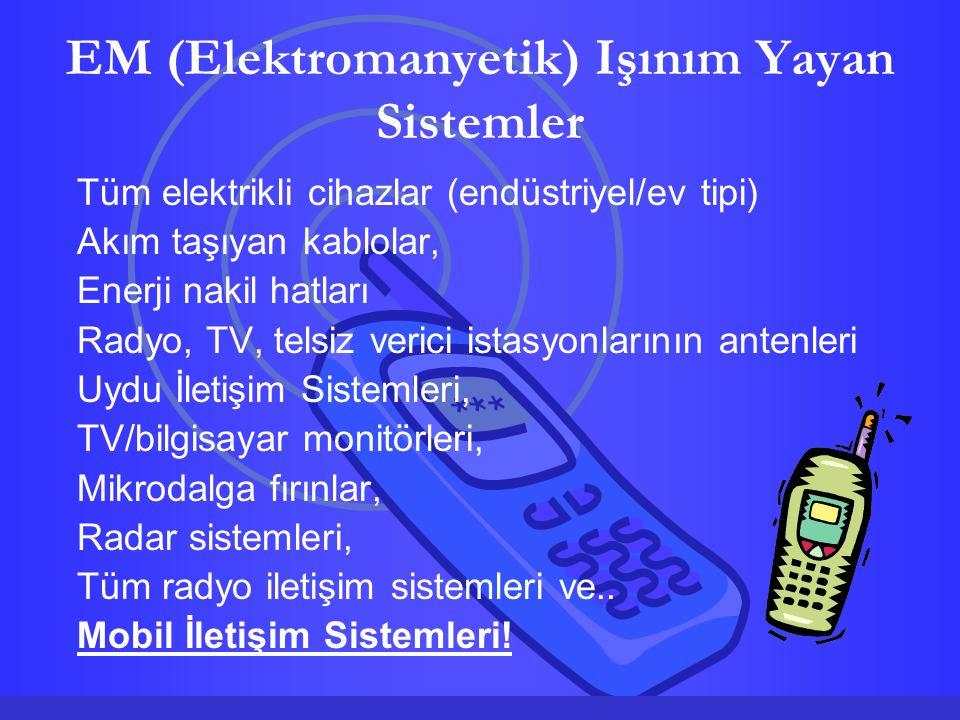 EM (Elektromanyetik) Işınım Yayan Sistemler Tüm elektrikli cihazlar (endüstriyel/ev tipi) Akım taşıyan kablolar, Enerji nakil hatları Radyo, TV, telsiz verici istasyonlarının antenleri Uydu İletişim Sistemleri, TV/bilgisayar monitörleri, Mikrodalga fırınlar, Radar sistemleri, Tüm radyo iletişim sistemleri ve..