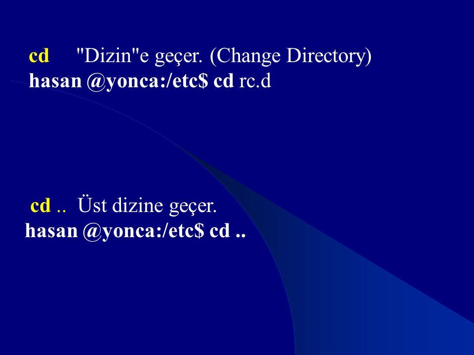mkdir Dizin oluşturma.(Make Directory) hasan@yonca:/etc$ mkdir yedek etc dizini altında yedek adında bir dizin oluştur.