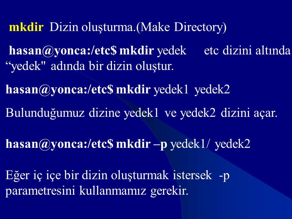 """mkdir Dizin oluşturma.(Make Directory) hasan@yonca:/etc$ mkdir yedek etc dizini altında """"yedek"""