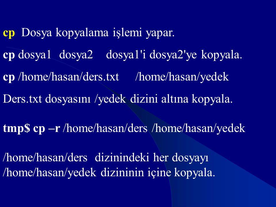 cp Dosya kopyalama işlemi yapar. cp dosya1 dosya2 dosya1'i dosya2'ye kopyala. cp /home/hasan/ders.txt /home/hasan/yedek Ders.txt dosyasını /yedek dizi