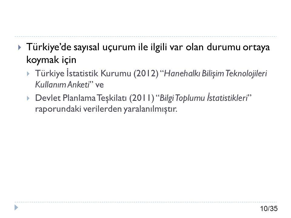 """10/35  Türkiye'de sayısal uçurum ile ilgili var olan durumu ortaya koymak için  Türkiye İ statistik Kurumu (2012) """"Hanehalkı Bilişim Teknolojileri K"""