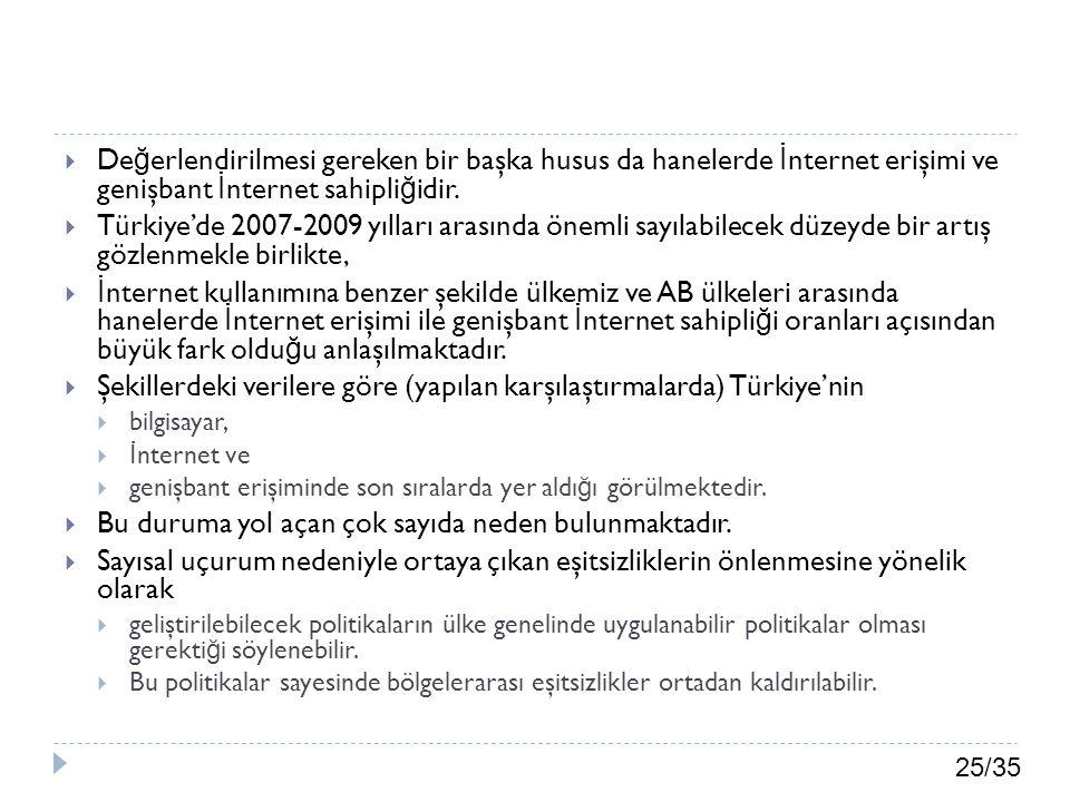 25/35  De ğ erlendirilmesi gereken bir başka husus da hanelerde İ nternet erişimi ve genişbant İ nternet sahipli ğ idir.  Türkiye'de 2007-2009 yılla