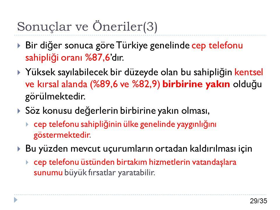 29/35 Sonuçlar ve Öneriler(3)  Bir di ğ er sonuca göre Türkiye genelinde cep telefonu sahipli ğ i oranı %87,6'dır.  Yüksek sayılabilecek bir düzeyde