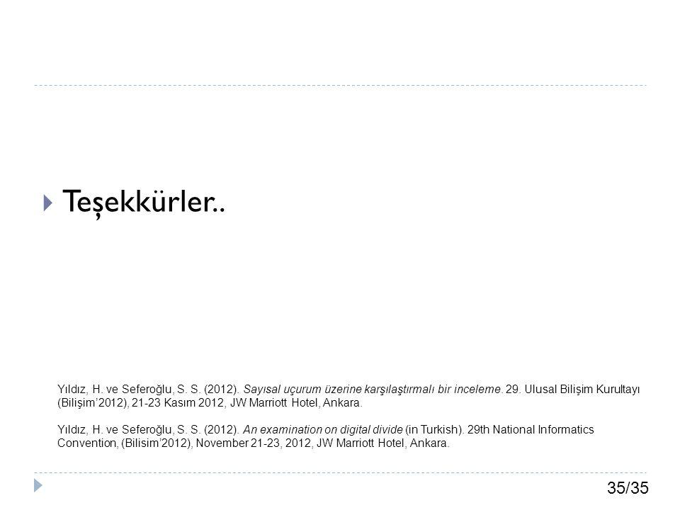35/35  Teşekkürler.. Yıldız, H. ve Seferoğlu, S. S. (2012). Sayısal uçurum üzerine karşılaştırmalı bir inceleme. 29. Ulusal Bilişim Kurultayı (Bilişi