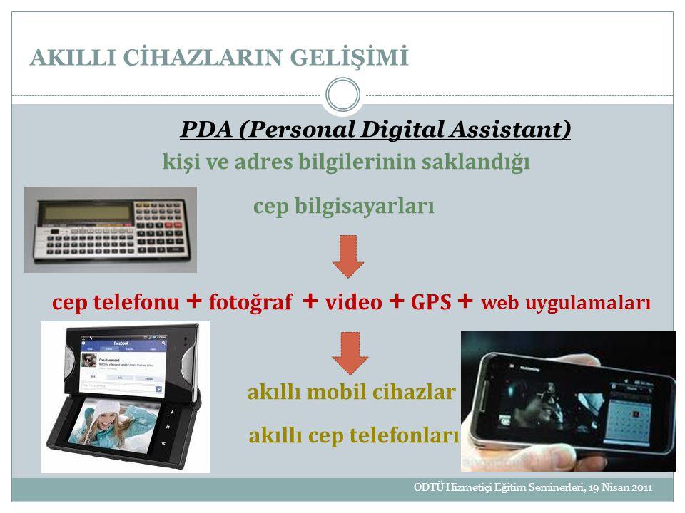 AKILLI CİHAZLARIN GELİŞİMİ PDA (Personal Digital Assistant) kişi ve adres bilgilerinin saklandığı cep bilgisayarları cep telefonu + fotoğraf + video +