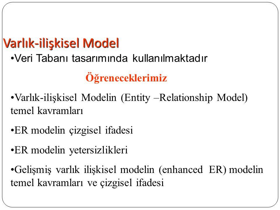 Varlık-İlişki modelinin oluşturulması Varlık türlerinin tanımlanması İlişki türlerinin tanımlanması Özelliklerin tanımlanması ve onların varlık veya ilişki türleriyle bağlandırılması Aday ve birincil anahtarların belirlenmesi Varlık türlerinin özelleştirilmesi/genelleştirilmesi ( Genişlenmiş model için) Varlık türlerinin sınıflandırılması ( Genişlenmiş model için) Varlık –ilişki diyagramının çizilmesi