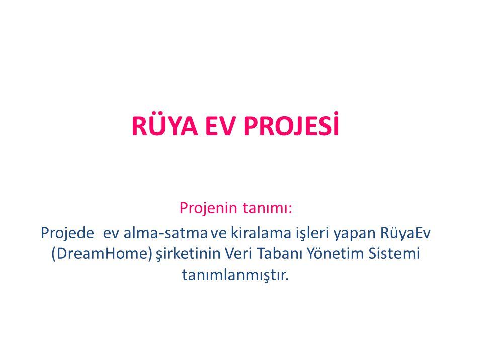 Rüya Ev Projesi RÜYA EV PROJESİ Projenin tanımı: Projede ev alma-satma ve kiralama işleri yapan RüyaEv (DreamHome) şirketinin Veri Tabanı Yönetim Sist