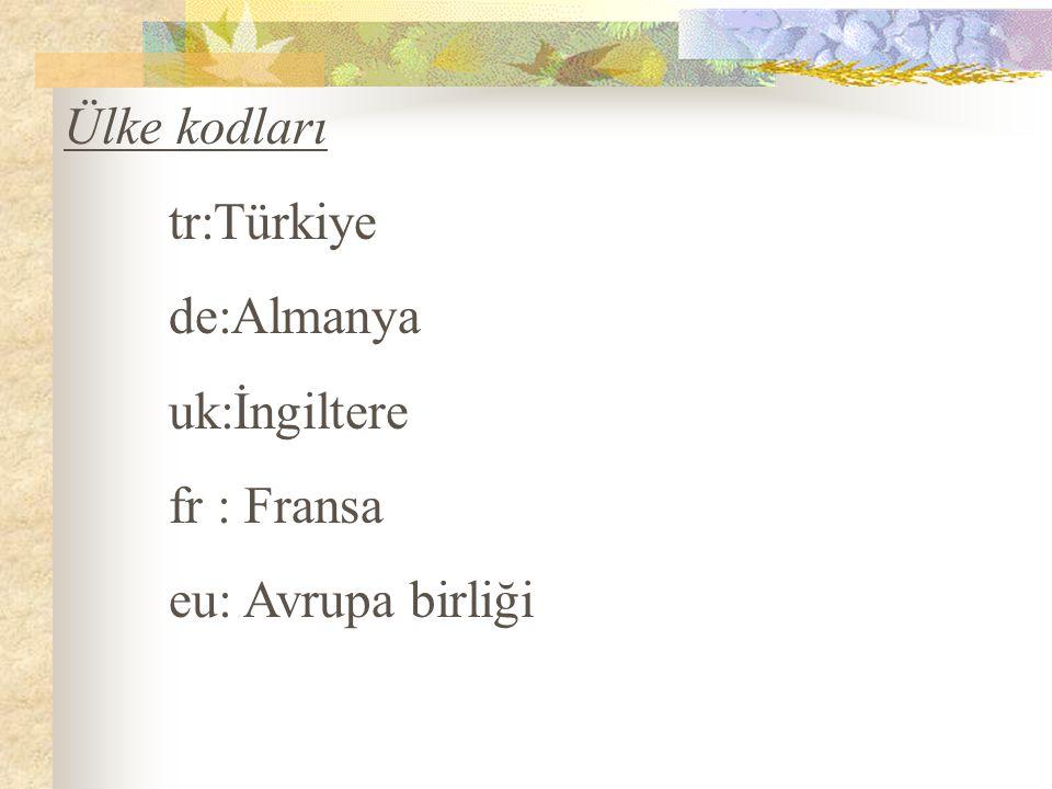 Ülke kodları tr:Türkiye de:Almanya uk:İngiltere fr : Fransa eu: Avrupa birliği