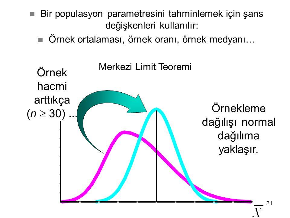 21 Bir populasyon parametresini tahminlemek için şans değişkenleri kullanılır: Örnek ortalaması, örnek oranı, örnek medyanı… Örnek hacmi arttıkça (n  30)...