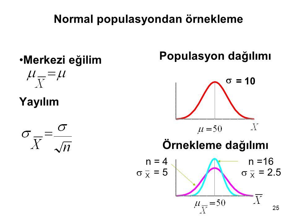 25 Normal populasyondan örnekleme Merkezi eğilim Yayılım Populasyon dağılımı Örnekleme dağılımı n =16   X = 2.5 n = 4   X = 5   = 10
