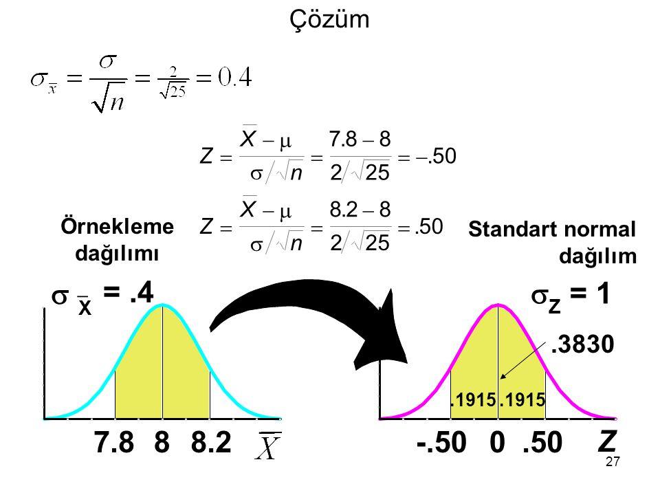 27 Çözüm Örnekleme dağılımı.3830.1915 Standart normal dağılım Z X n Z X n               788 225 50 828 225 50....
